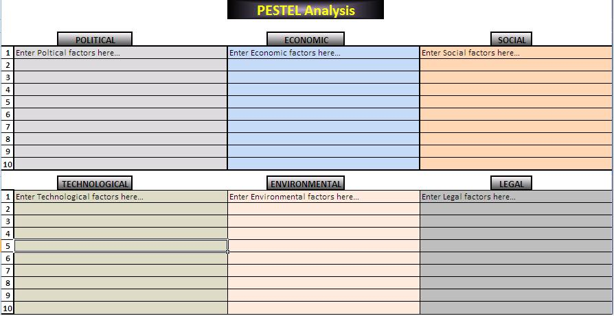 Pestel Analysis Template | Deceasyt